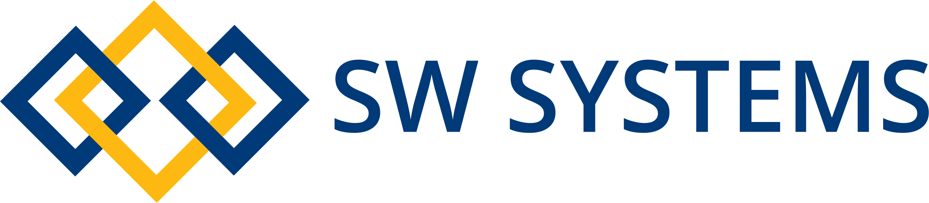 SW Systems | Software Training Solution